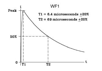 WF1 v2