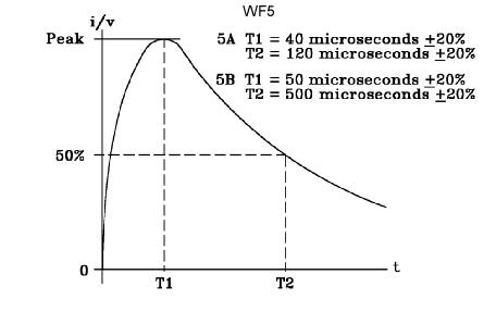 WF5 v2